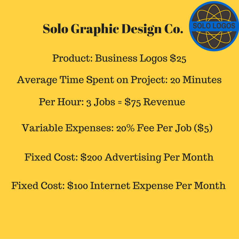 Solo Graphic Design